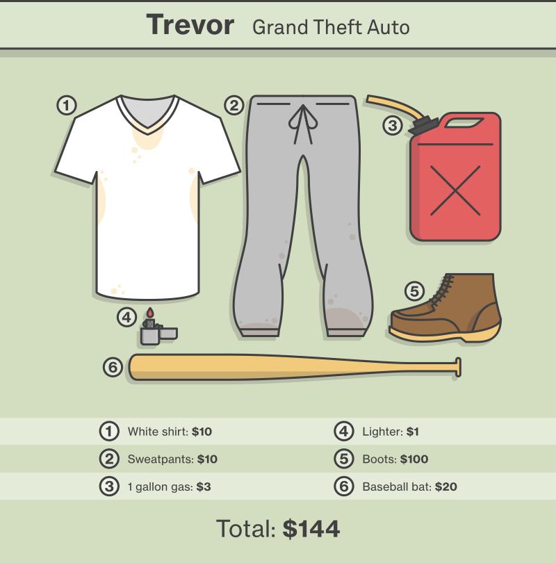 Trevor GTA V