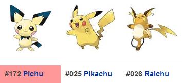 Pichu/Pikachu/Raichu