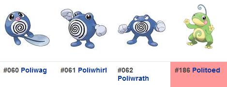 Pokémon GO - Poliwag/Poliwhirl/Poliwrath/Politoed