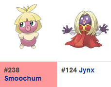 Pokémon GO - Smoochum/Jynx