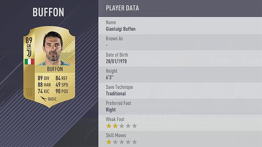 Buffon FIFA 18 Valoracion