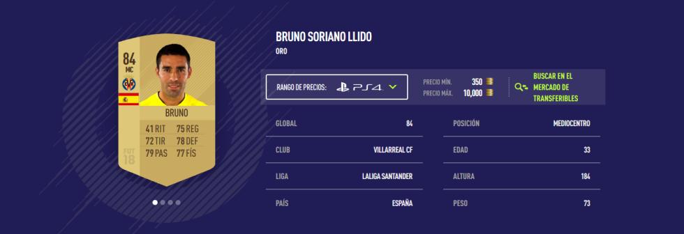 FIFA 18 - Bruno