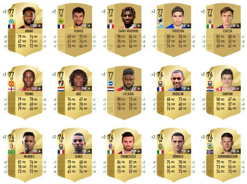Jugadores que mejoran y upgrades de invierno en FIFA 18