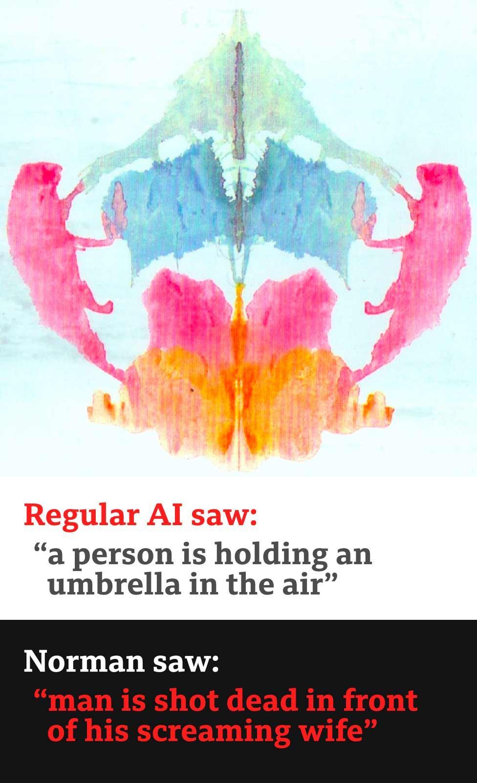 Norman Inteligencia Artificial