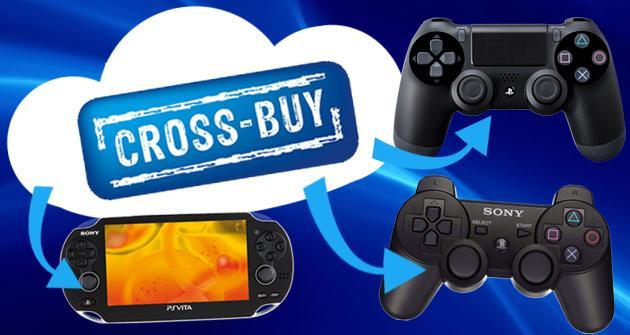 Los juegos cross-buy: PS4-PS3-PS Vita - HobbyConsolas Juegos