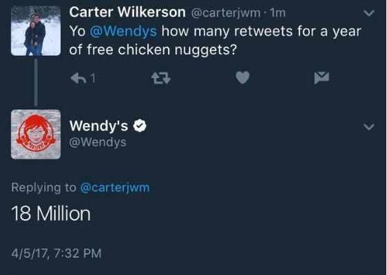 El más retuiteado