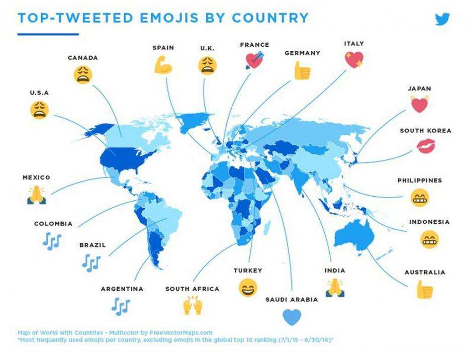 Infografía Emojis más usados 2017