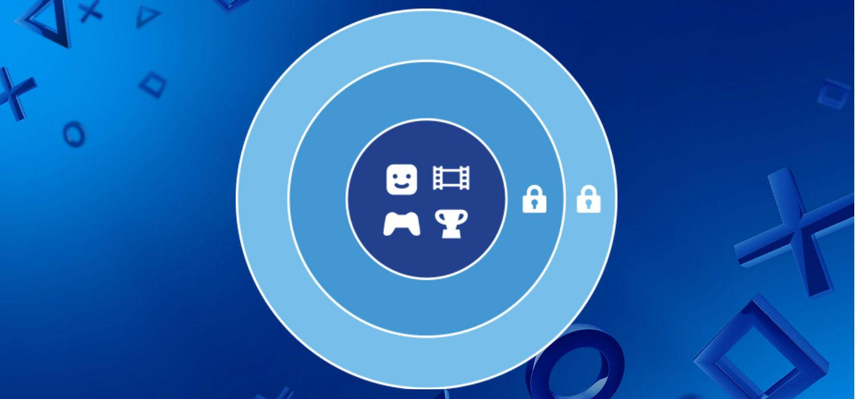Verificación 2 pasos PS4 PS3 PS Vita