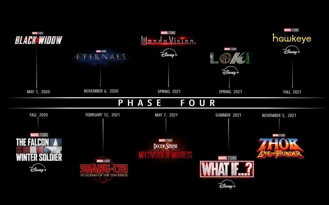 Qué pretende Marvel Studios con la Fase 4 del UCM ...
