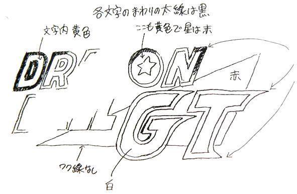 Los diseños de Akira Toriyama en Dragon Ball GT