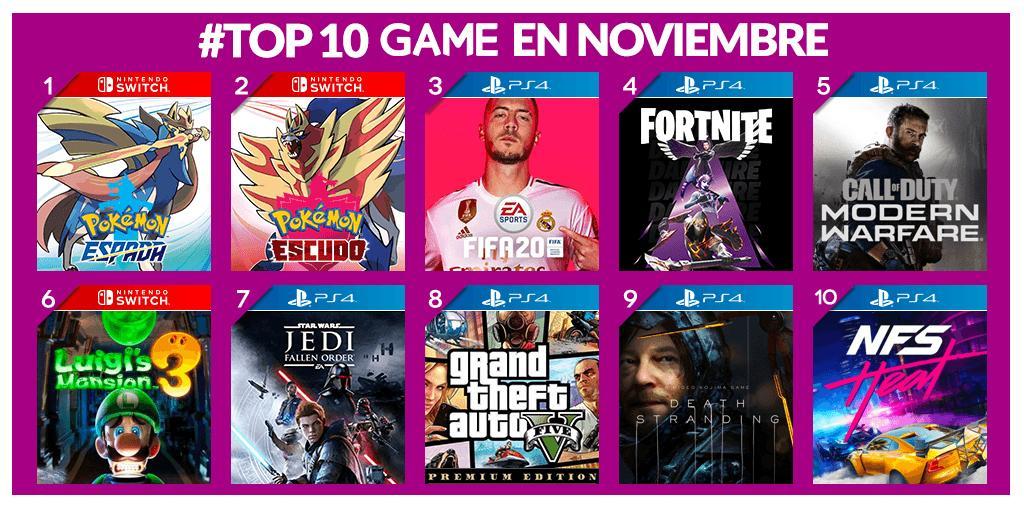 Más vendidos de Game noviembre